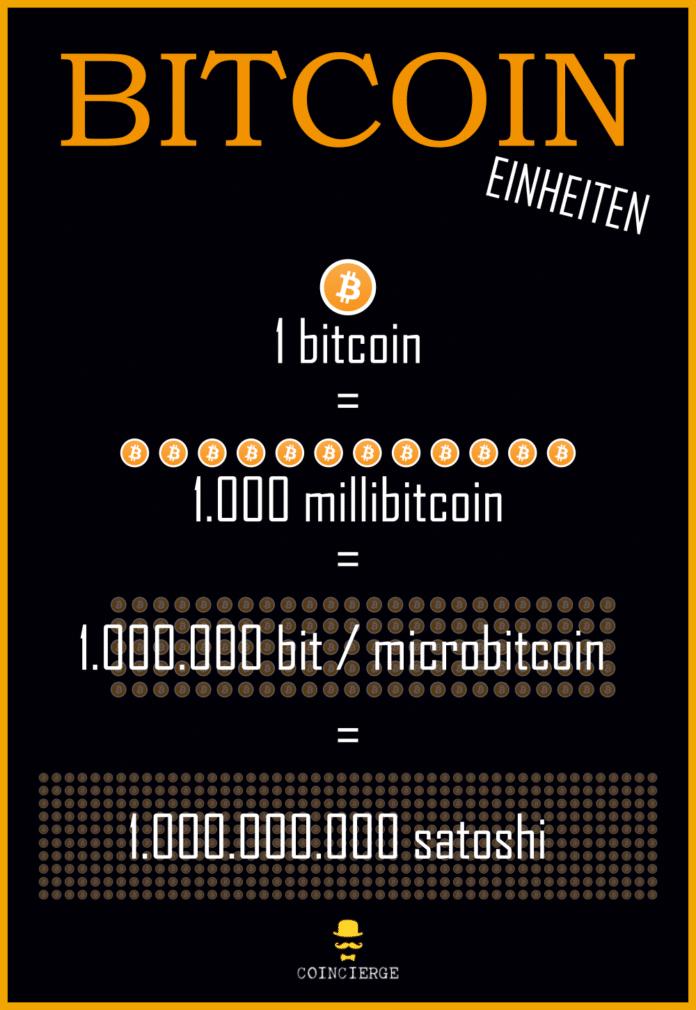 Die gängigsten Bitcoin Einheiten