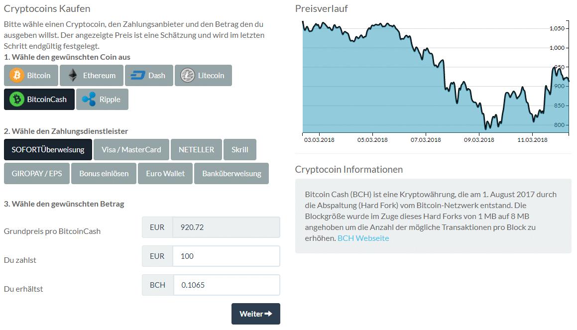 Bei Bitpanda Bitcoin Cash kaufen und verkaufen