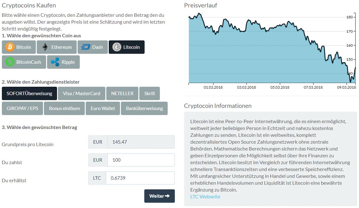 Bei Bitpanda Litecoins kaufen und verkaufen