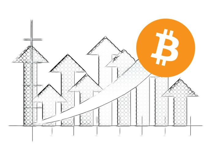 Bitcoin, Ripple, Ethereum – Chartanalyse 20.06 - Coincierge