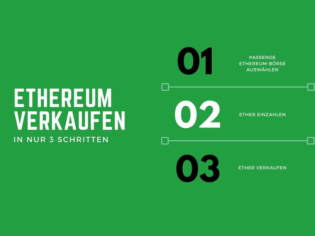 Ethereum auszahlen in nur 3 Schritten. 1. Passende Ethereum-Börse auswählen. 2. Ether einzahlen 3. Ether auszahlen / Ether verkaufen.
