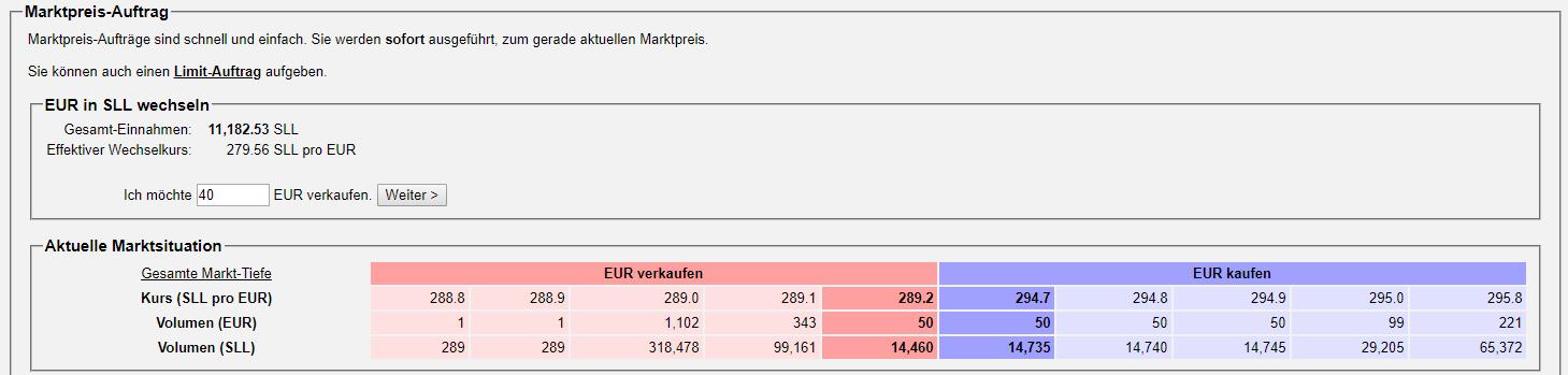 Euro verkaufen in SLL bei VirWoX