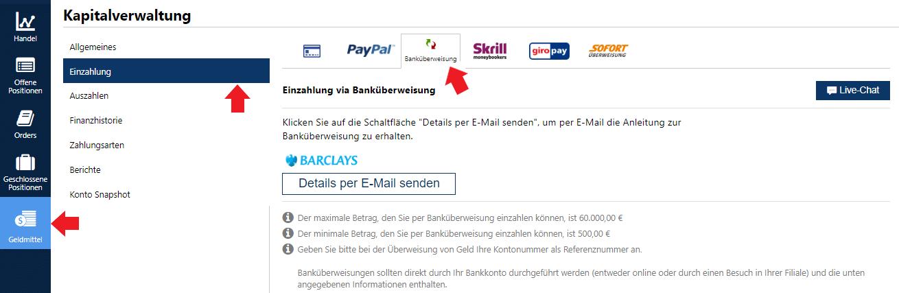 Bitcoin CFD kaufen per Banküberweisung bei Plus500