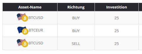 Trades mit Asset-Name, Richtung und Investition