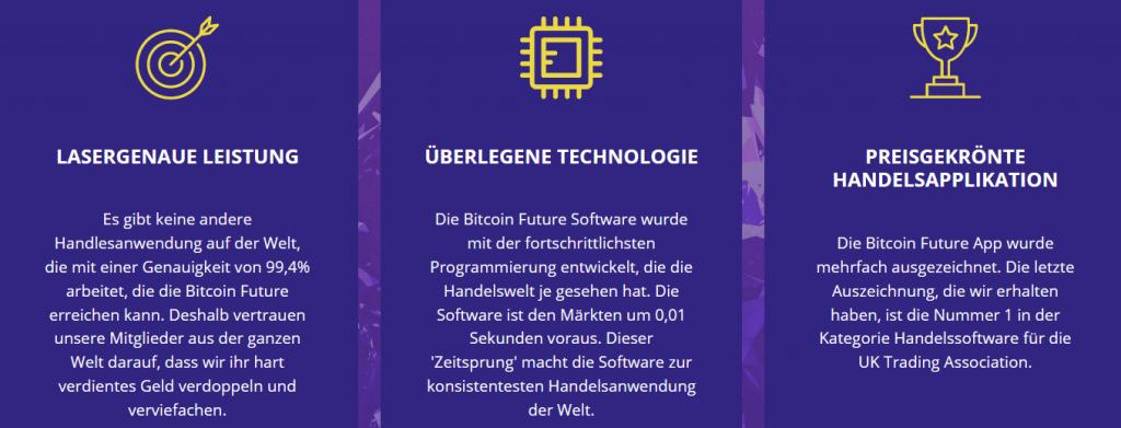 Bitcoin Future Erfahrung