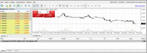 Automatischer Handel von Bitcoin