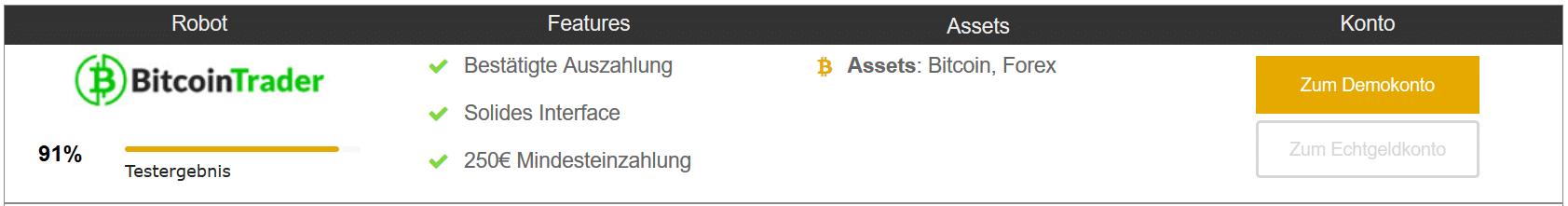 BitcoinTrader Testergebnis