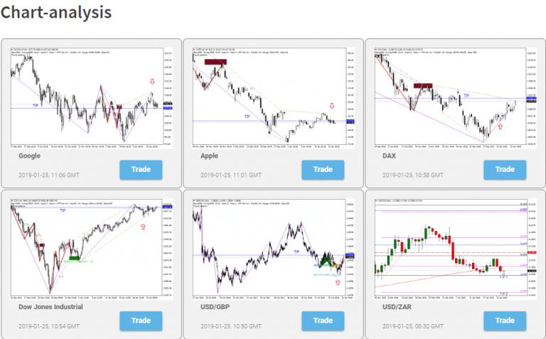 Bitcoin Trader Interface