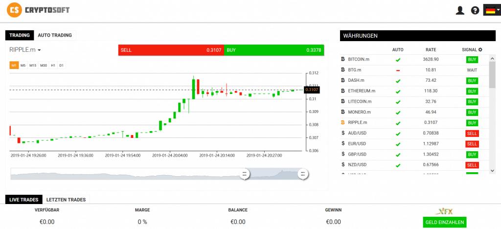 Crypto Trade Capital Erfahrungen