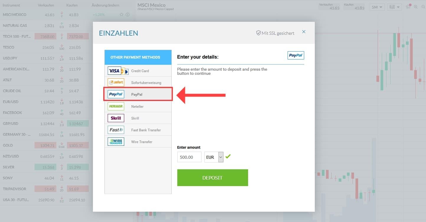 Einzahlung mit PayPal bei markets.com