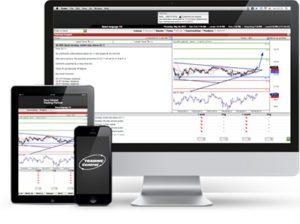 ATFX Plattform