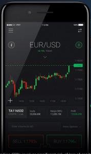 EUR/USD Chartentwicklung