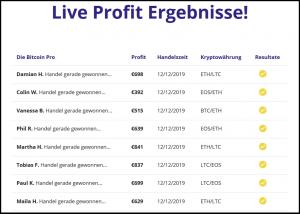 Live Profit Ergebnisse von Bitcoin Pro