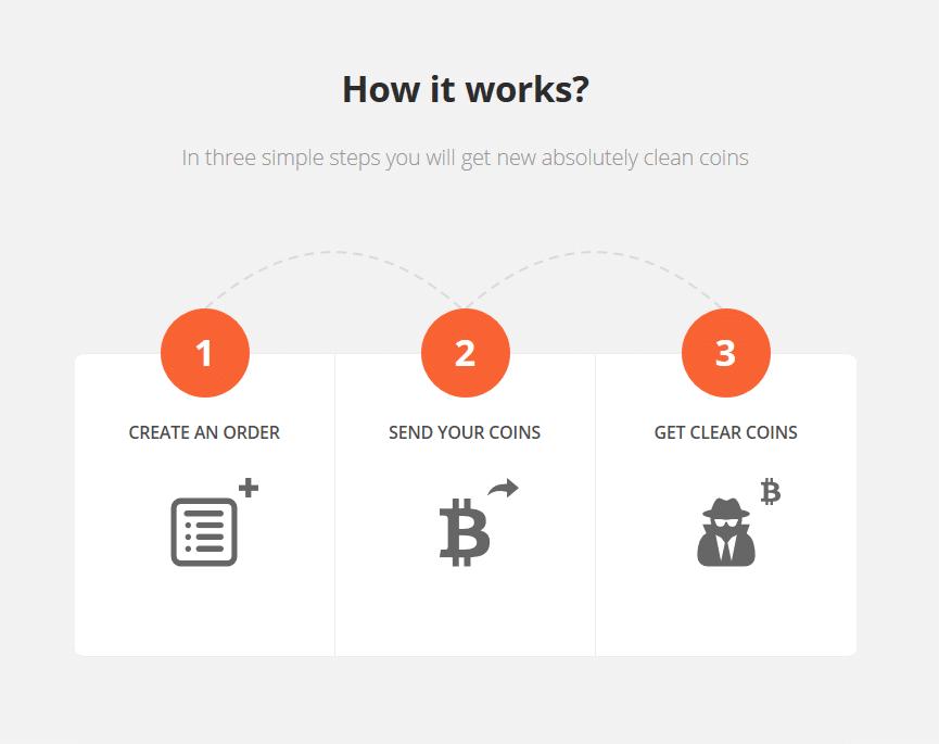 bitmix - wie es funktioniert