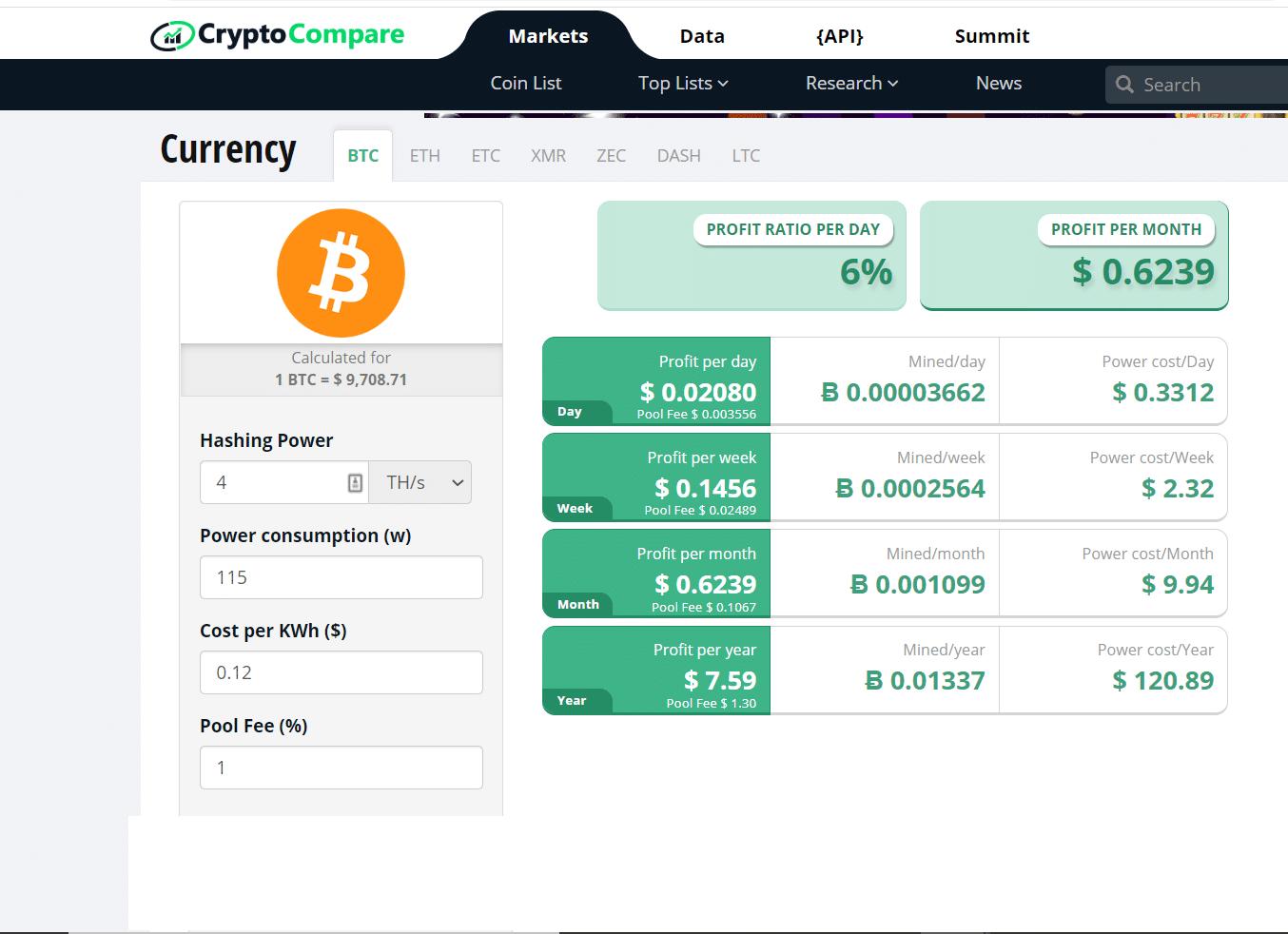 bitcoin gebühren berechnen top 5 crypto coins for 2021