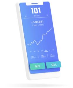 101Investing Angebot