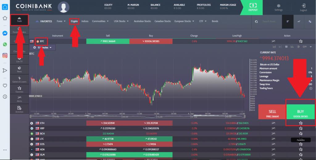 Coinibank Bitcoin handeln