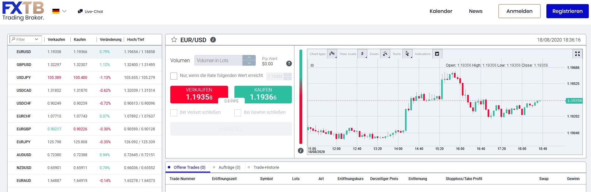 FXTB Handelsplattform
