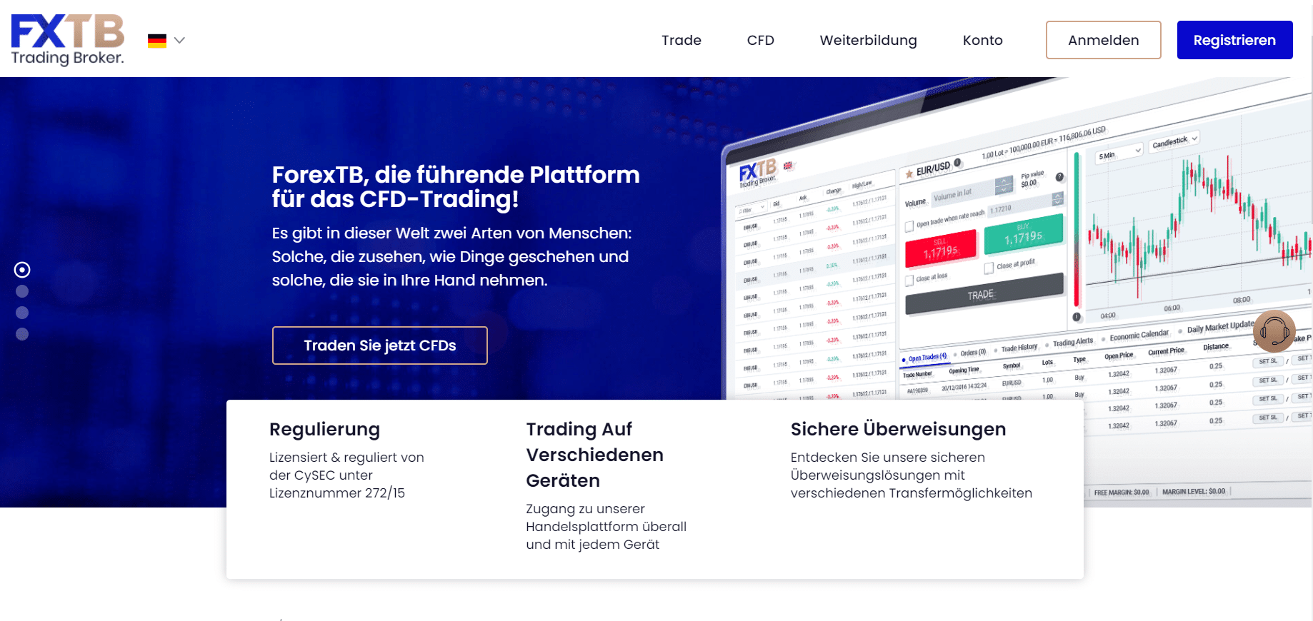FXTB Webseite
