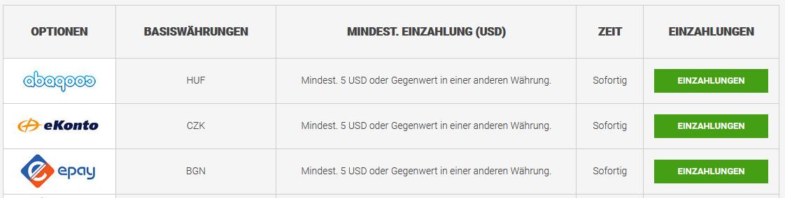 Swissinv24 Einzahlungen