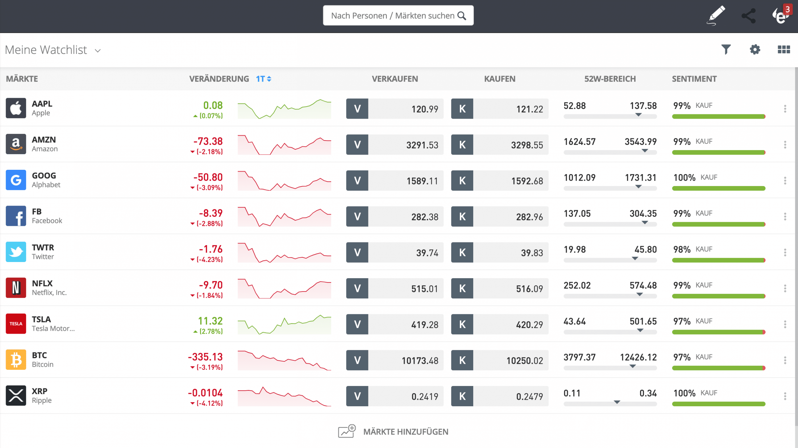 Die Besten Trading Plattformen