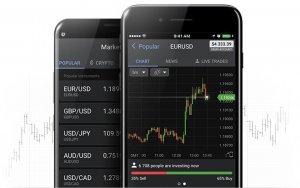 Libertex-App