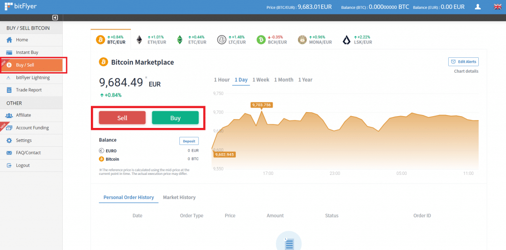 Bitflyer Bitcoin kaufen verkaufen