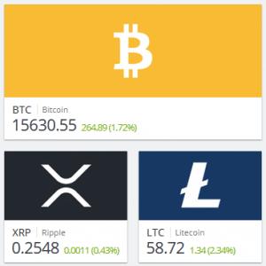 Bitcoin Bundle eToro
