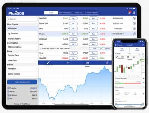 Bitcoin App Plus500