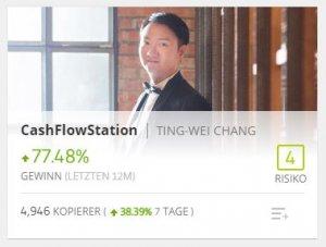 TingWeiGhang eToro Trader kopieren