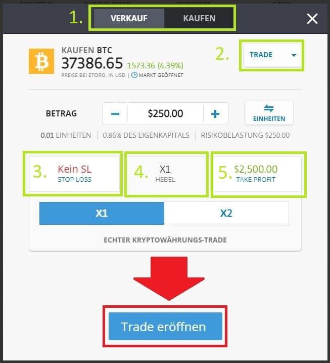 echte Bitcoin kaufen eToro
