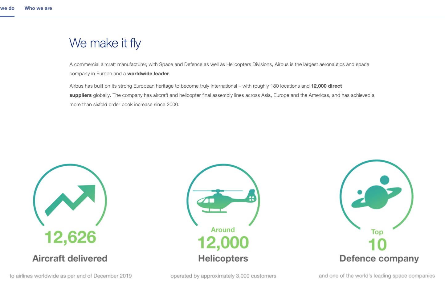 Airbus-Aktie-Unternehmen