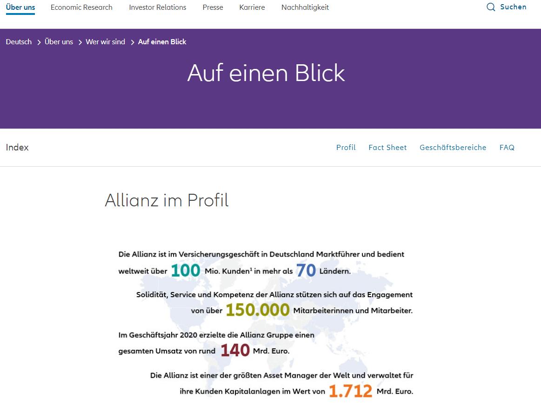 Allianz-Aktie-Informationen