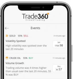Trade360 App