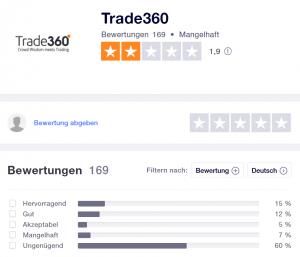 Trade360 Erfahrungen