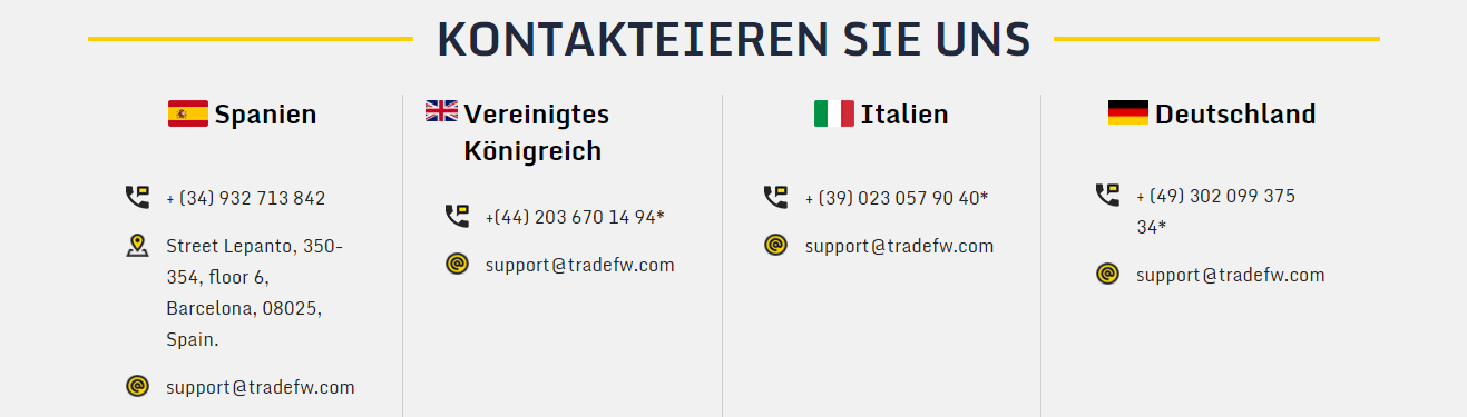 TradeFW Support
