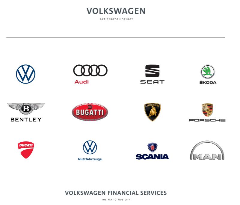VW-Aktien-Infos