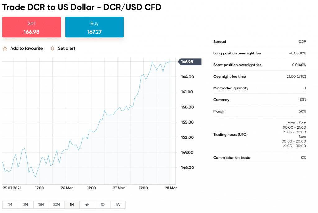 DCR bei capital.com kaufen
