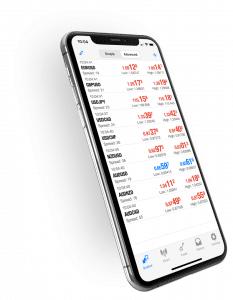 etfinance mobile
