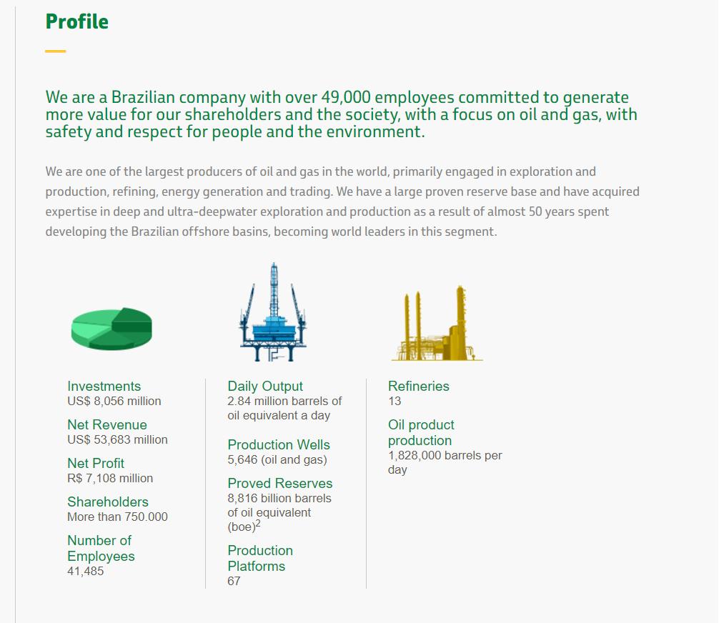 Petrobras-Aktie-Informationen