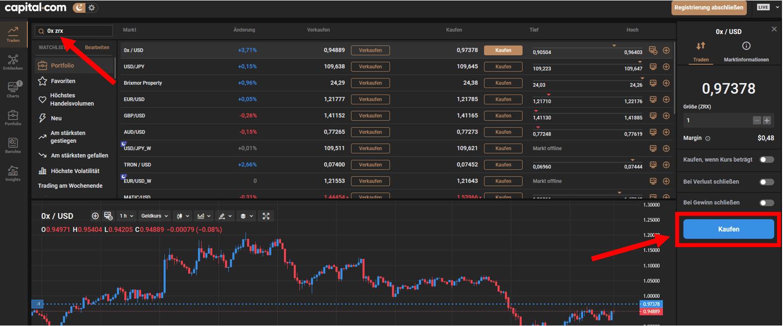 0x ZRX Kaufen Capital.com