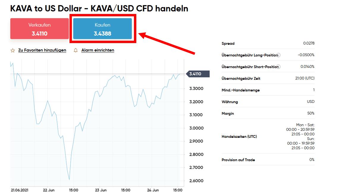 Kava kaufen Capital
