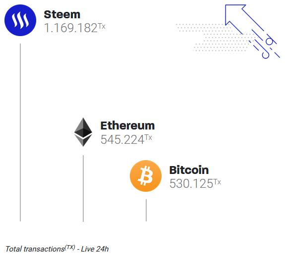 beste kryptowährung, um steemit zu investieren bester crypto trader