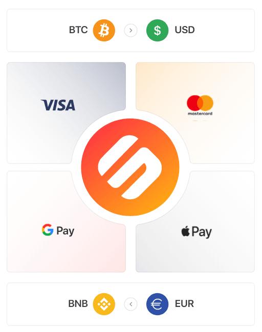Swipe kaufen Wallet