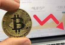 Bitcoin Kurs Crash