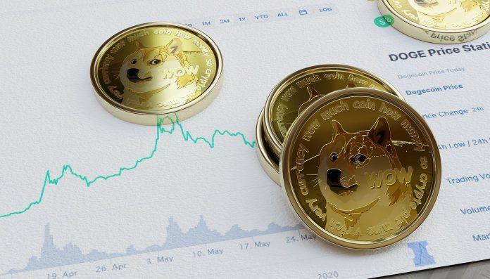 Dogecoin und Shiba Inu (SHIB) im Sinkflug: Die Top-Meme-Coins verzeichnen Rekord-Verluste