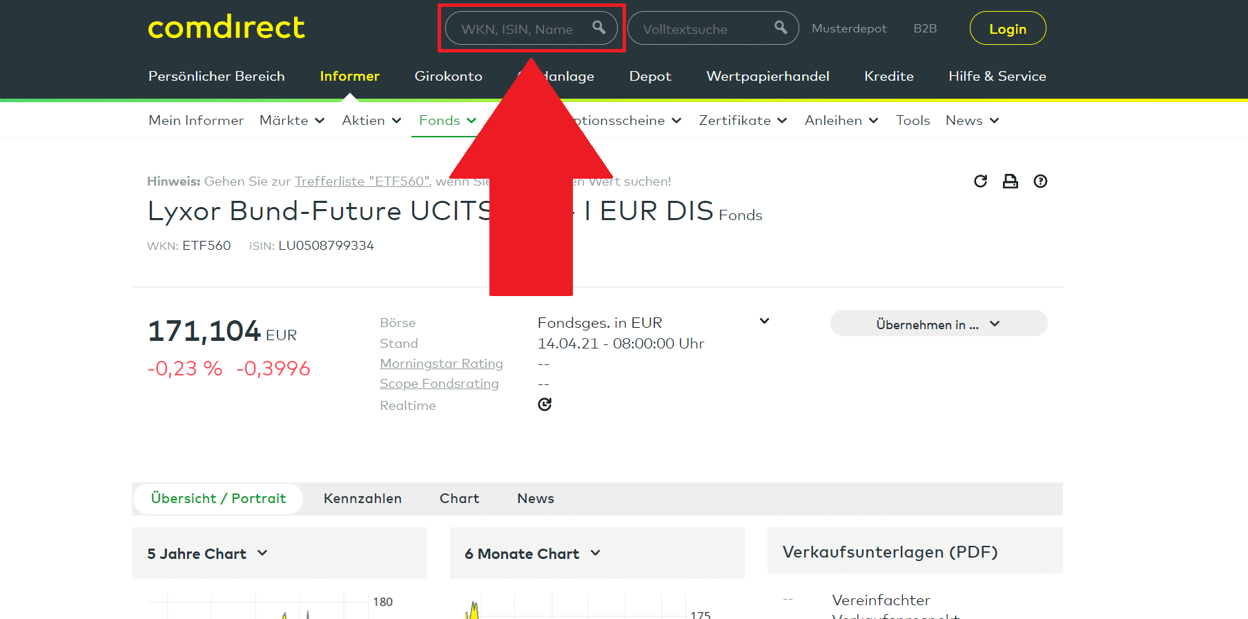 Euro-Bund-Futures-kaufen-ETF-Comdirect